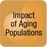 impact of aging populations